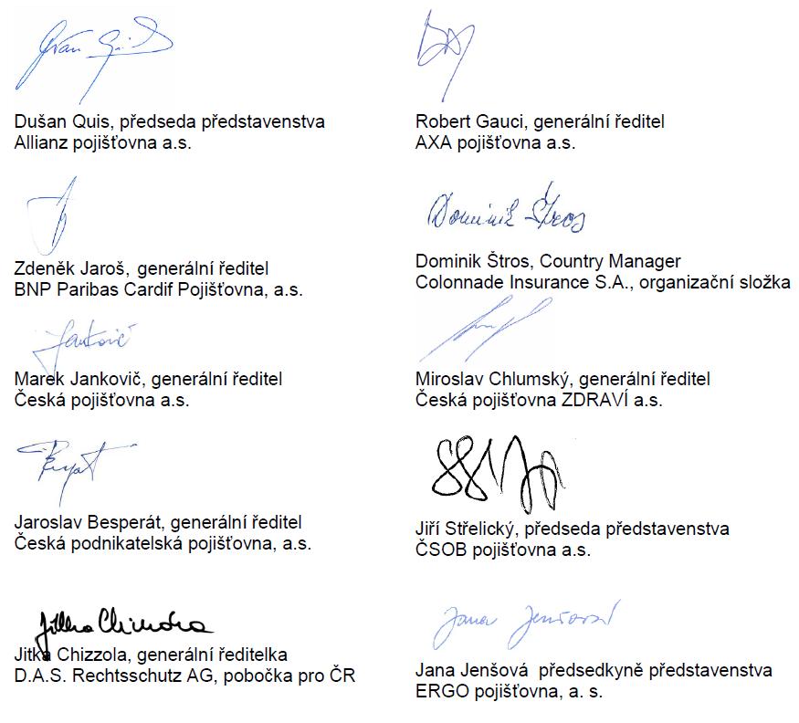 Příklady prvního dopisu